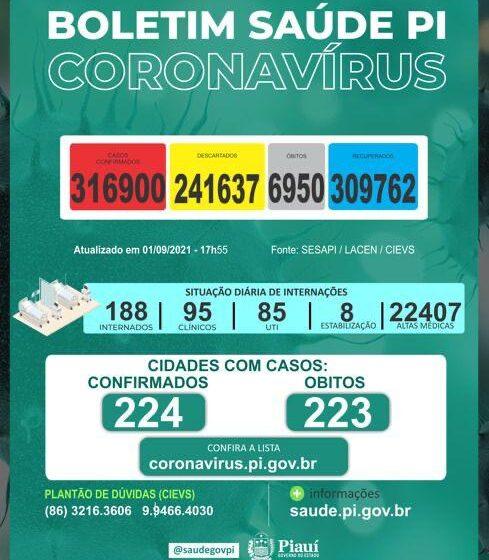 Quatro pessoas morrem por covid no Piauí